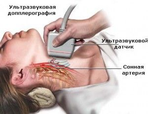 Физиопроцедуры применяются в лечении синдрома позвоночной артерии